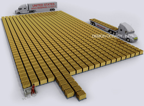 us-gold-reserves