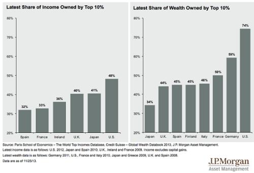 wealth-inequality2