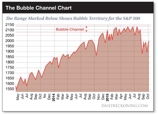 REC_10-13-15_Bubble