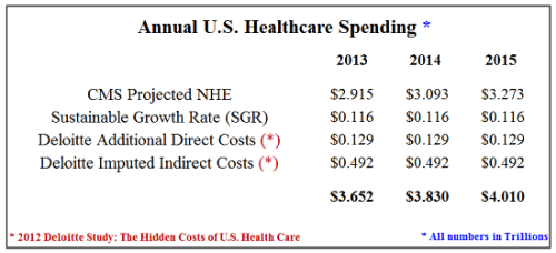 healthcare-spending2015