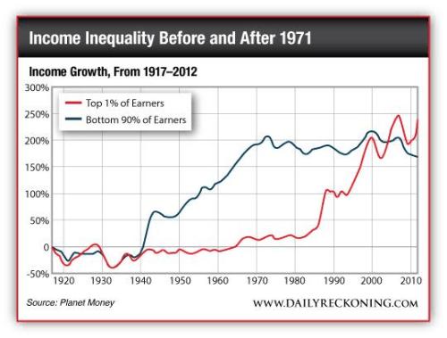 income-disparity6-15