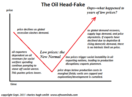 oil-headfake9-15