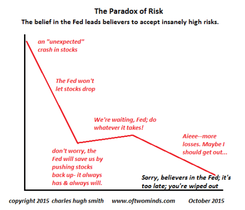 paradox-of-risk10-15