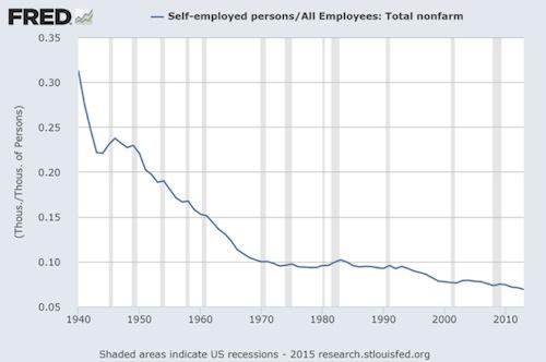 self-employed8-15