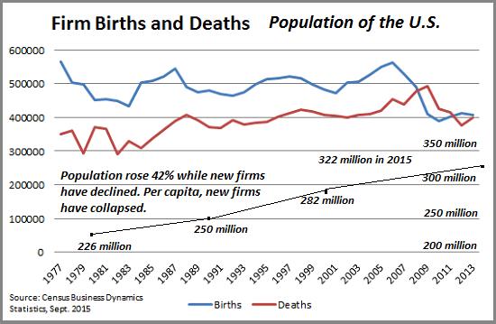 biz-births-deaths2