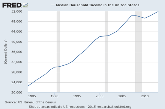 median-household-income8-15