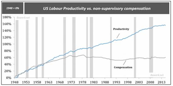 productivity8-15
