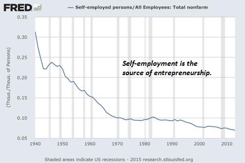 self-employed8-15a