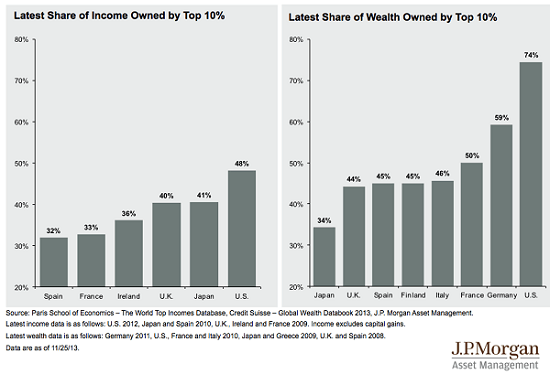 wealth-inequality2