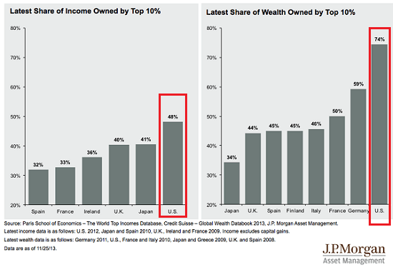 wealth-inequality2a