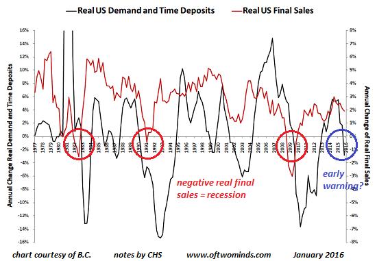 demand-sales1-16a