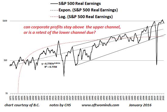 earnings-log1-16a