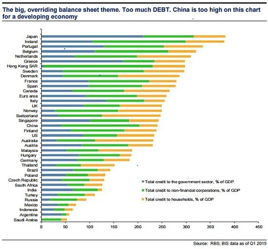 global-debt2016