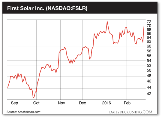 FirstSolarInc-DR