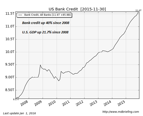 bank-credit1-16a