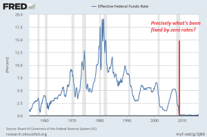 fed-funds-rate2-16a