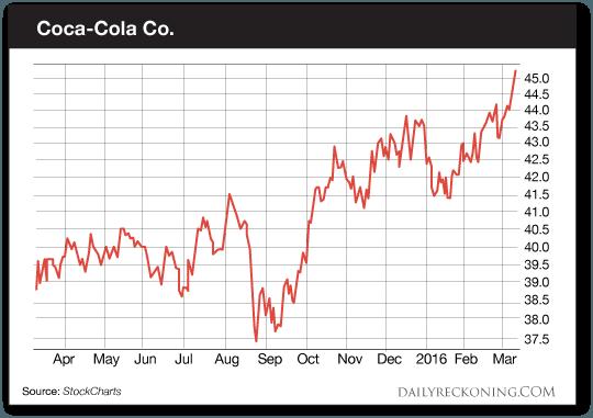Coca-Cola-DR
