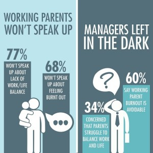 Working parents aren't speaking up in the workplace, and they're leaving their managers in the dark. (PRNewsFoto/Bright Horizons Family Solutions)