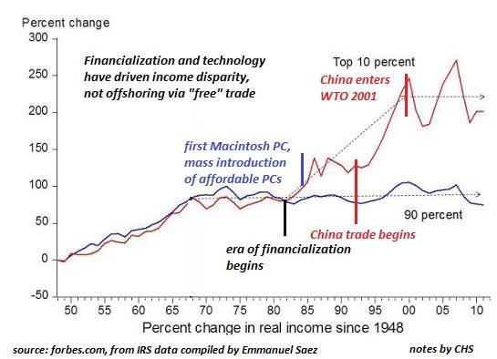 income-inequality3-16