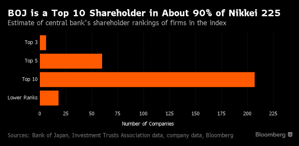 BOJ holdings 2_0