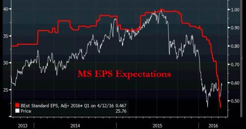 MS EPS expectations_0