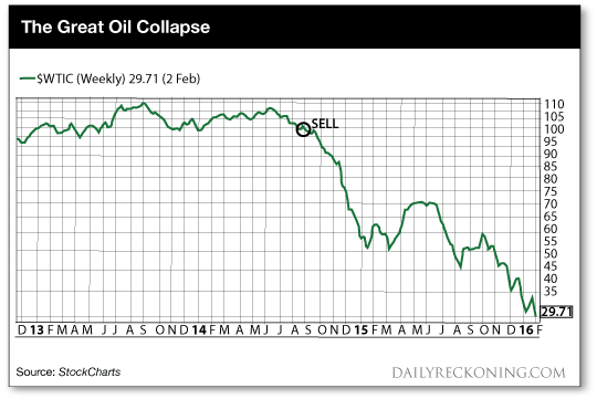 The Great Oil Collapse