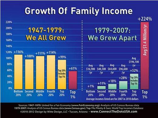 income-inequality4-16