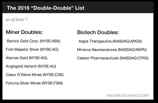 DoubleDouble-DR