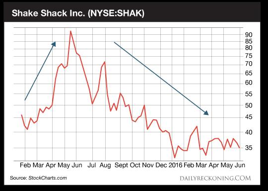 ShakeShack-DR