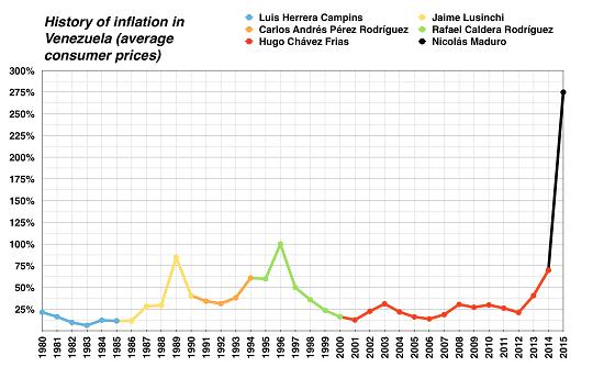 inflation-Venezuela6-16