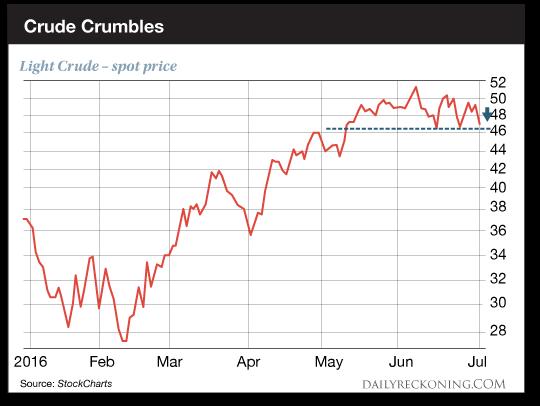 CrudeCrumbles-DR