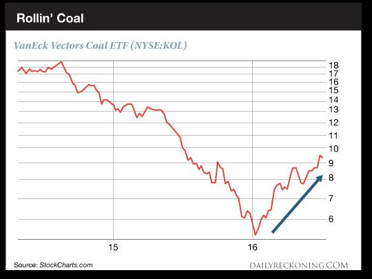 Rollin'Coal-DR