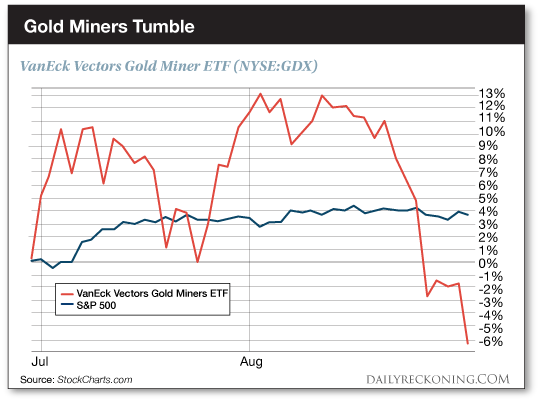 GoldMiners-DR