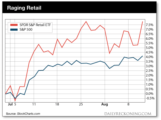 Raging Retail