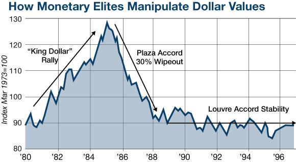Monetary Elites
