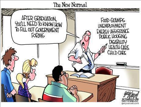 Youth Unemployment Cartoon - The Daily Reckoning