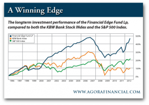 Longterm Investment Performance of the Financial Edge Fund LP