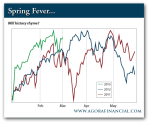 S&P 2011 to Present