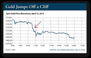 Gold Price, April 12, 2013