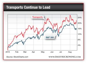 Transports vs. S&P 500