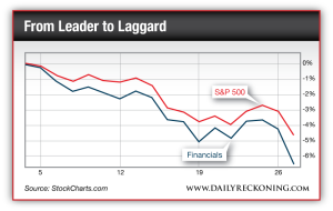 S&P 500 and Financials