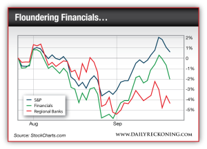 Chart Comparing S&P 500, Financials and Regional Banks from August 2013 to Sep 2013.