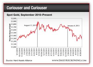 Spot Gold, September 2010-Present