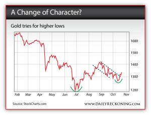 Gold tries for higher lows