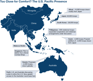 US Pacific Military Presence
