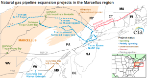Natural Gas Pipeline Expansion Projects in the Marcellus Region