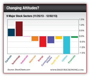 9 Major Stock Sectors (11/25/13 - 12/02/13)