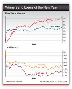 New Year's Winners and Losers