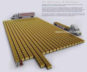 Total US Gold Reserves - 8,133.5 Tonnes
