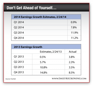 2013 Earnings Growth vs. 2014 Earnings Growth Estimates